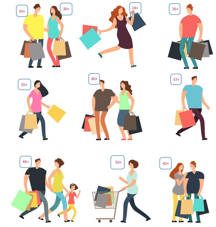 Kundetellere butikker